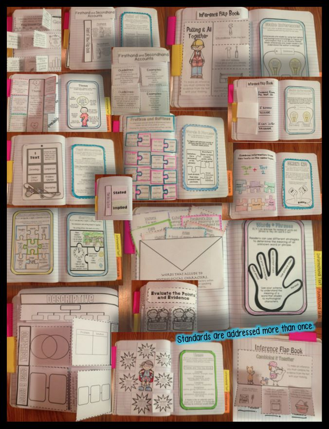 Use this 4th grade interactive reading notebook to address 100% of the Common Core Reading Standards: Foundational Skills, Literature, and Informational Text. This interactive readers notebook is a must for every second grade classroom implementing common core. Fidelity is maintained to reflect the increase of complex text while engaging students in a non-threatening way. True to the Common Core Standards!!!