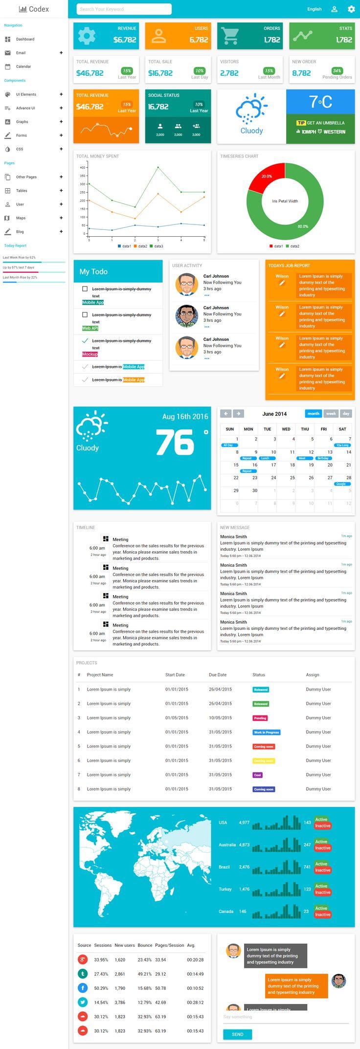 Codex HTML5 Dashboard Template