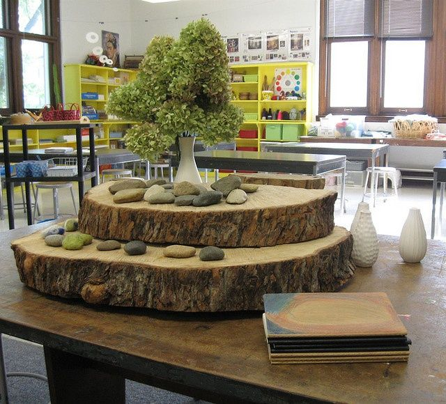 17 Best Images About Inspiration: Learning Spaces On