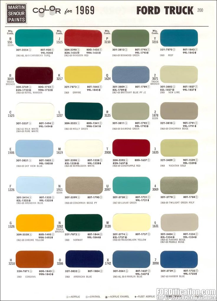 1969 Ford Truck Colors The Exterior Color Code Indicates The Paint Color Color Code Raven