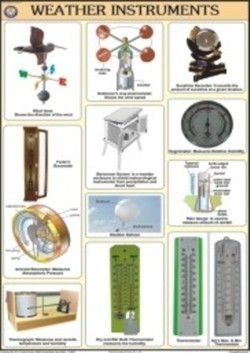 15 best images about Weather instruments on Pinterest