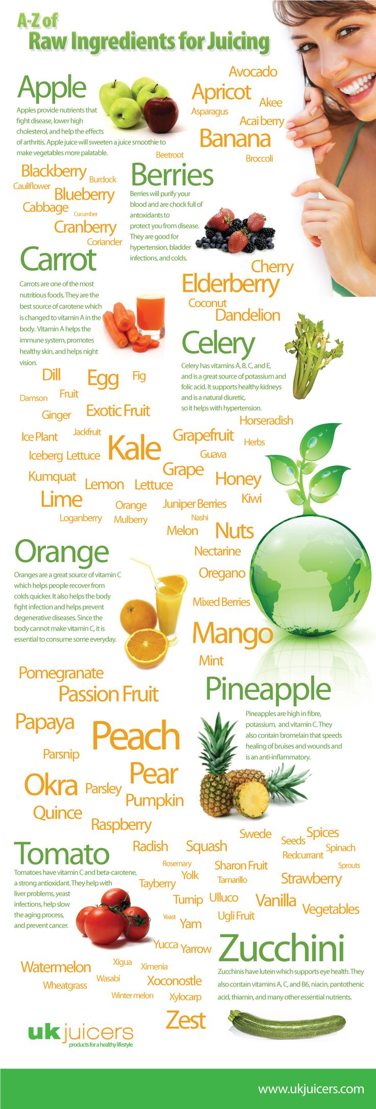 INFOGRAPHIC: A-Z of Raw Indredients for Juicing