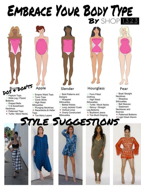body shapes outfits #bodyshapes #bodytypes #woman #fashionoutfits #fashionstyle #fashiontrendsoutfits #fashiontrends #fashion #dressesforwomen #fashiontrends2019