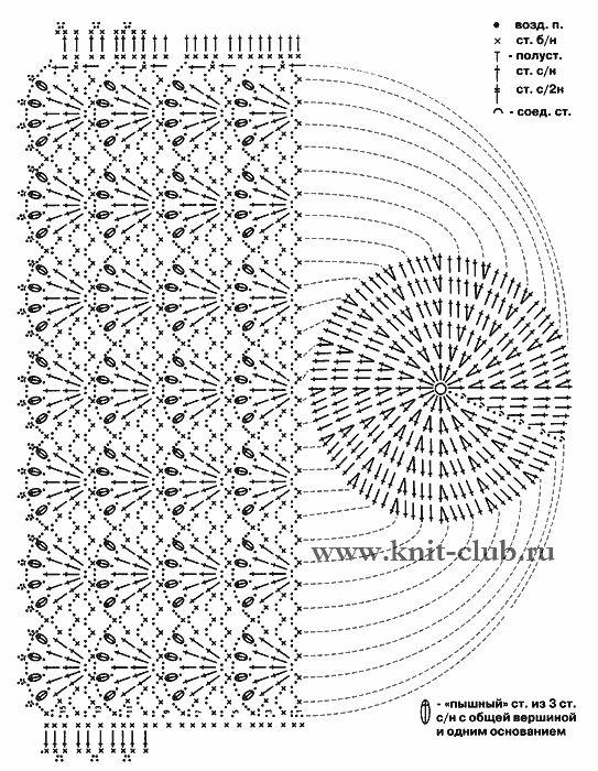 1397209108_vjazanaja-shapochka-dlja-novorozhdennoj-devochki.png (543×700)