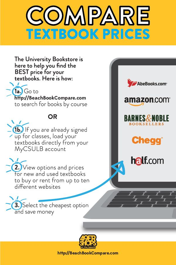 SURVIVAL TIP: Use the CSULB textbook comparison tool to find the best deals on books from multiple sites!