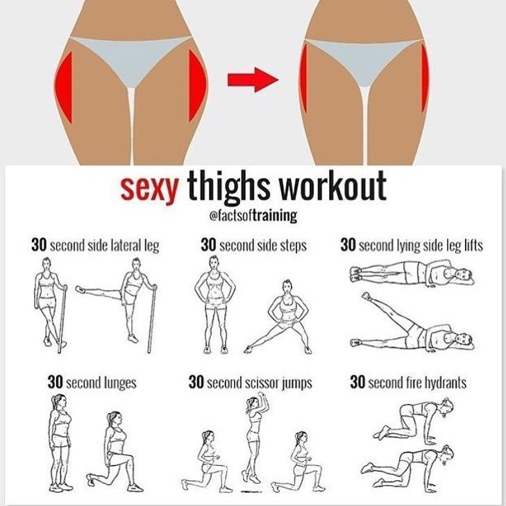 Leg Workout : Reduce cellulite outside thighs cr. by Laurie Schrader.tutorial …