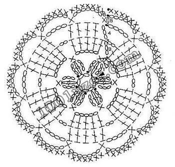 Tejidos A Crochet Y Patrones likewise Tree Of Life Circle likewise Pattern besides Crochet Motifs Round furthermore 96475616997523579. on crochet circle charts