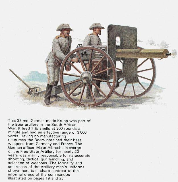 Boer artillery.