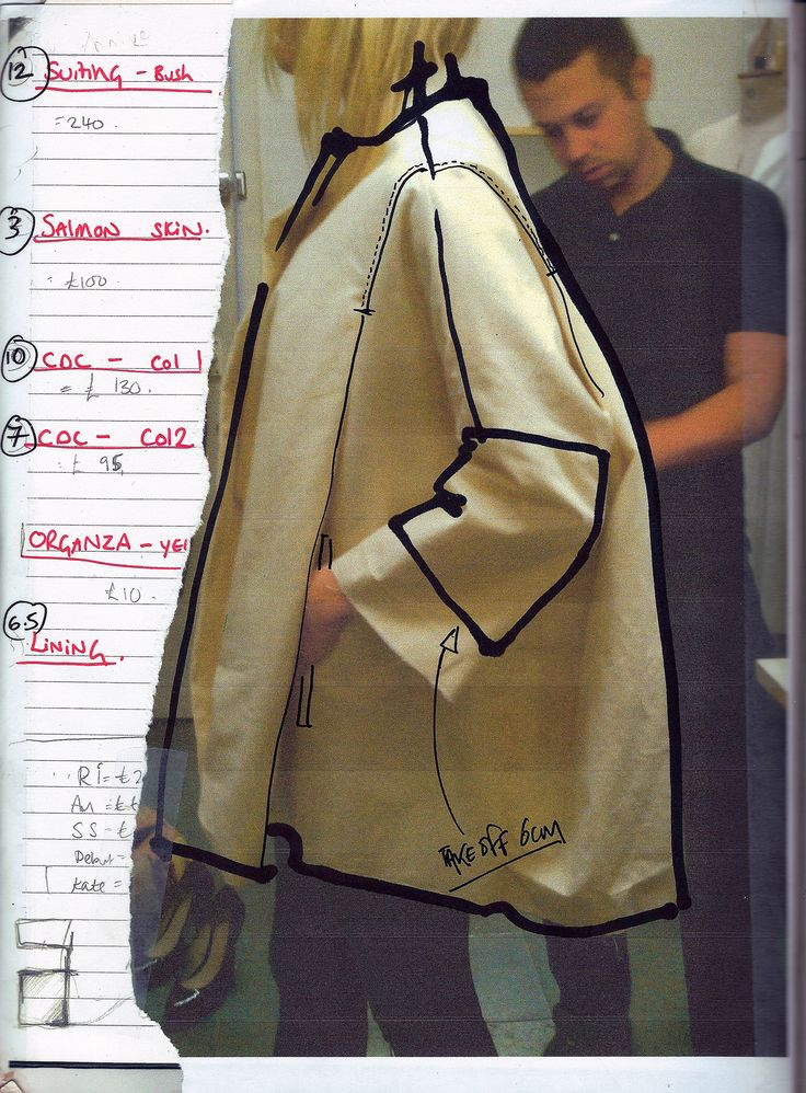 using magazine images to analyse base shapes Fashion designer's sketchbook - the fashion design process