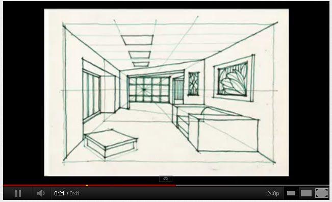 https://www.google.com.ar/search?q=Como dibujar en perspectiva un espacio con 1 punto de fuga