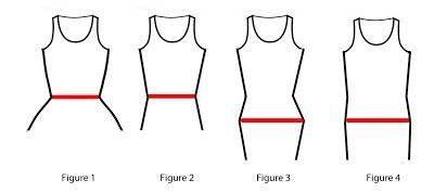 Human Factors Psychology Blog: Perceptual Illusion and Fashion