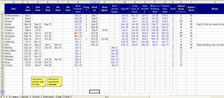 Record Keeping-Goat Breeding Chart   Livestock Care ...