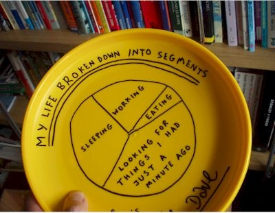 life broken down into segments, on the flip side of a Frisbee