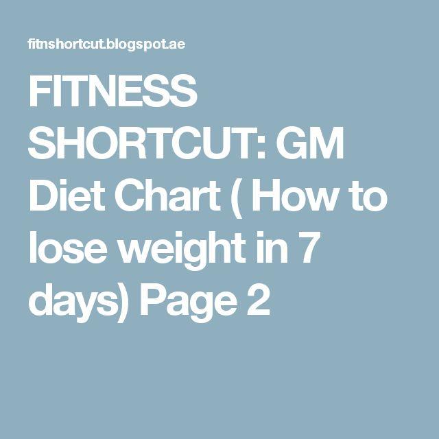 1000+ Ideas About Gm Diet Plans On Pinterest