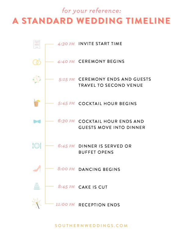 Best 25 wedding timeline template ideas on pinterest wedding expert advice creating a wedding day timeline pronofoot35fo Images