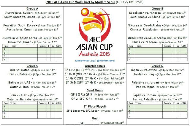 2015 AFC Asian Cup Wall Chart - Modern Seoul
