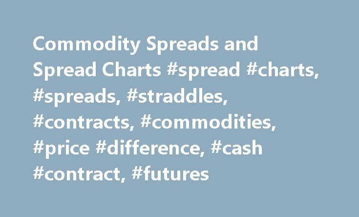 Commodity Spreads and Spread Charts #spread #charts, #spreads, #straddles, #contracts, #commodities, #price #difference, #cash #contract, #futures http://louisiana.nef2.com/commodity-spreads-and-spread-charts-spread-charts-spreads-straddles-contracts-commodities-price-difference-cash-contract-futures/  # Commodity Spreads and Spread Charts Learning Center Commodity spreads ( or straddles) measure the price difference between two different contracts, usually futures contracts. The price…