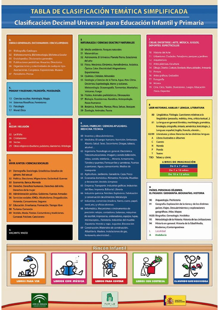 CDU Infantil y Primaria