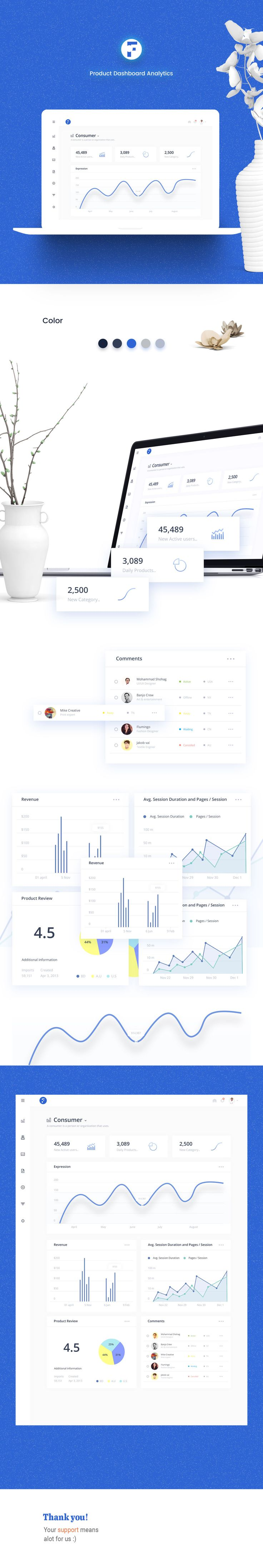 Product Dashboard Design has built to see the product Details like product sales,visitors,comments etc.Now admin can easily interact with all of these staff , hope you like it.