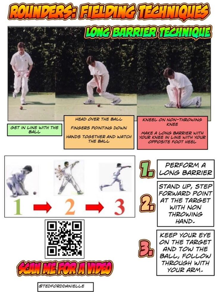 Rounders #skillcard5 #longbarrier @PE4Learning #pegeeks pic.twitter.com/DnoPlgodqa