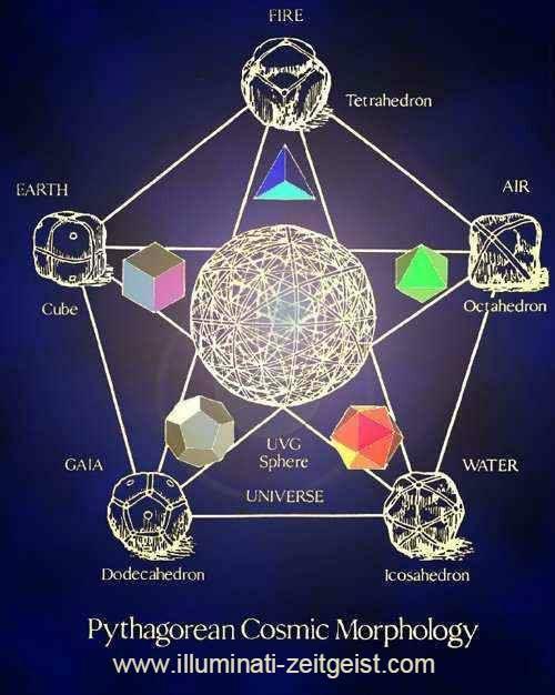 spirit science sacred geometry pdf