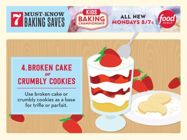 7 Must-Know Baking Saves — Kids Baking Championship : Knowing these seven baking saves can make all the difference when it comes to creating perfect baked treats.