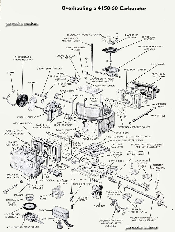 Diagram 1986 Ramcharger Electric Choke Wiring Diagram Full Version Hd Quality Wiring Diagram Diagramkishd Terapix Fr