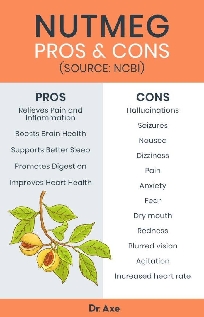 Nutmeg Healthy Holiday Spice Or Toxic Hallucinogen Improve Heart Health Nutmeg Benefits Healthy Holidays