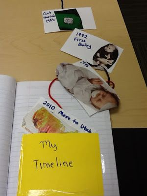Social Studies Ideas for Elementary Teachers: Time Lines For the first part of the interactive notebook.