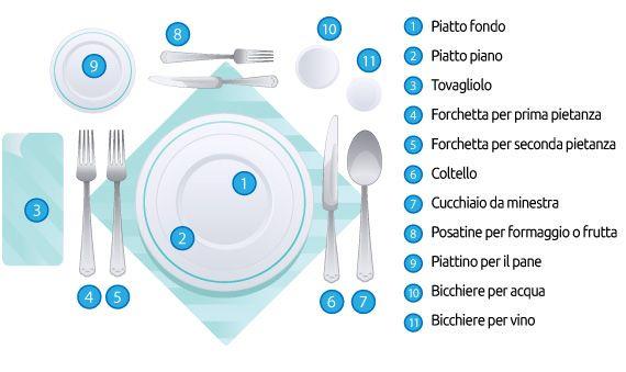 Siete sicuri di sapere tutto sul bon ton a tavola?