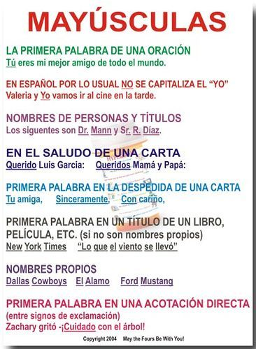 El uso apropiado de las mayúsculas en nuestra lengua castellana. (drsa):