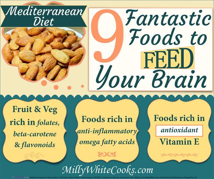 Forbidden Foods In Mediterranean Diet