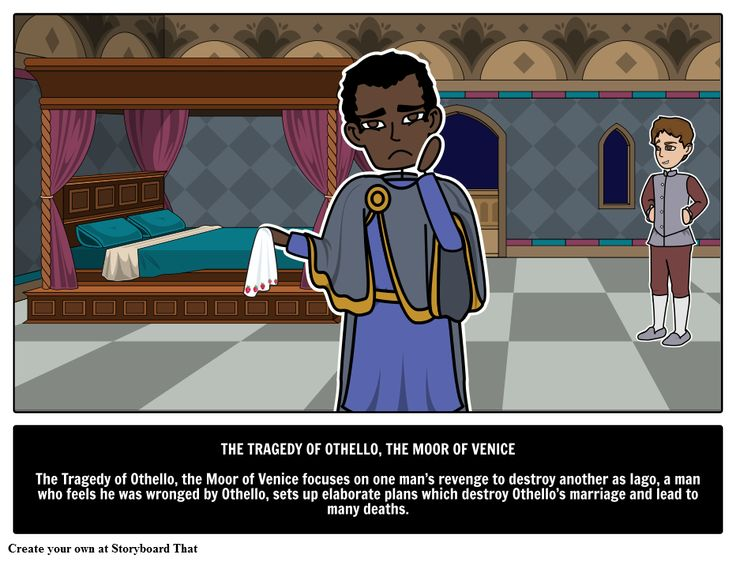 the themes of racism and sexism in william shakespeares othello and the moor of venice Othello study guide contains a biography of william shakespeare, literature essays, a complete e-text, quiz questions, major themes, characters, and a full summary and analysis.