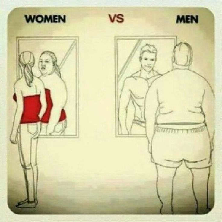 Body image in our society