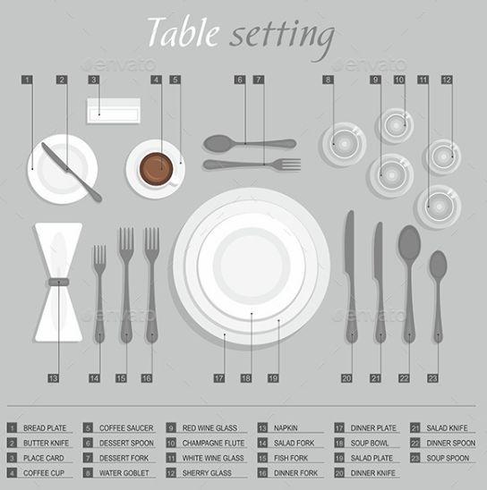 table setting diagram print table setting diagram 101 pdf best 25+ table setting diagram ideas on pinterest | table ...
