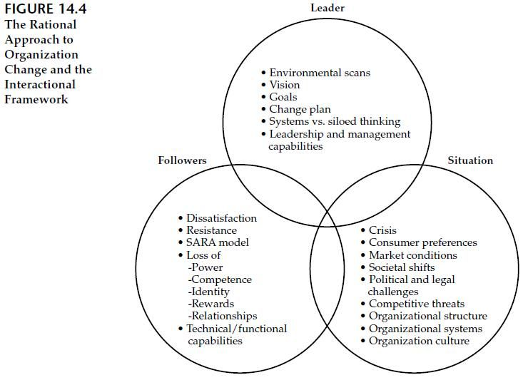 challenges facing business organizations in todays world Thus, the challenges should be core focus areas for managerial development, everywhere in the world, and in all organizations ©2016 center for creative leadership.