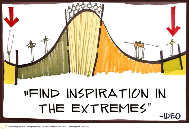 """""""Find inspiration in the extremes"""" - @ideo @ElaBenUr @MITxULab #Ulab"""