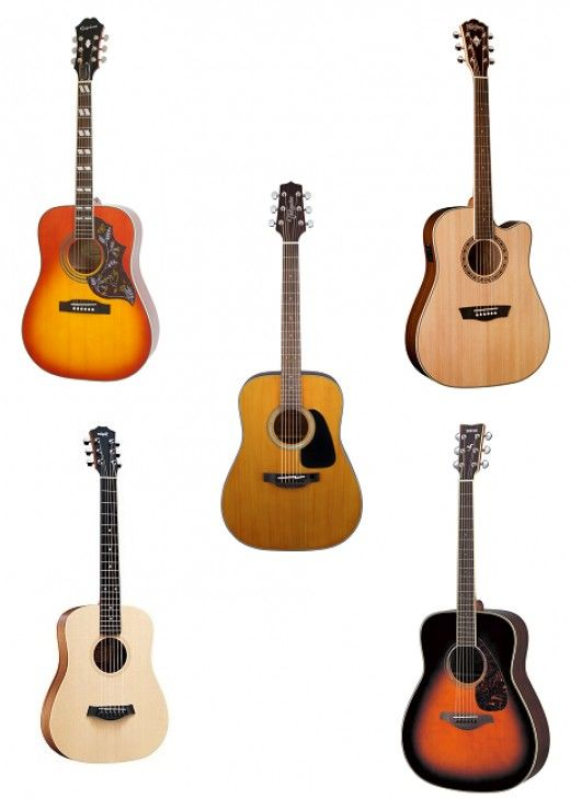 Top 5 best acoustic guitars for beginner guitar players.