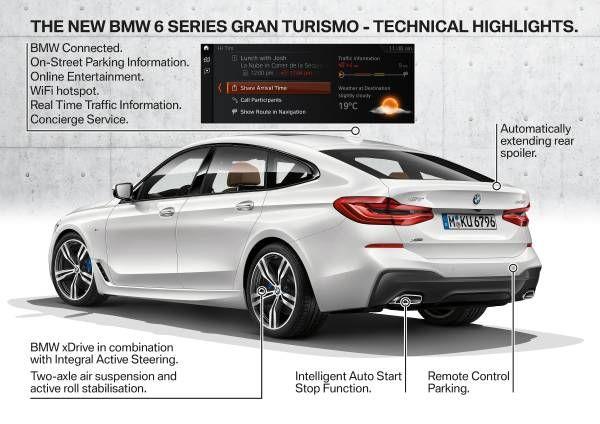 New Bmw 6 Series Gran Turismo Bmw 6 Series Bmw New Bmw