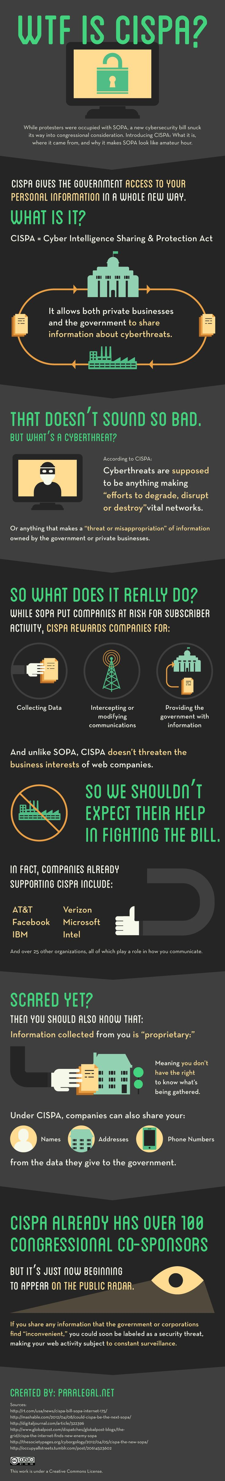 CISPA--do you really know what this legislation is about? This inforgraphic explains what the government proposes to do with our information from off of the internet.