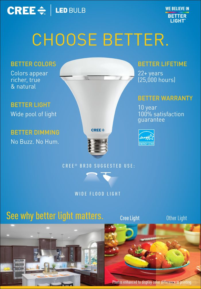 Cree 65W Equivalent Soft White (2700K) BR30 Dimmable LED Light Bulb (3-Pack)-SBR30-06527FLFD-12DE26-1-13 - The Home Depot