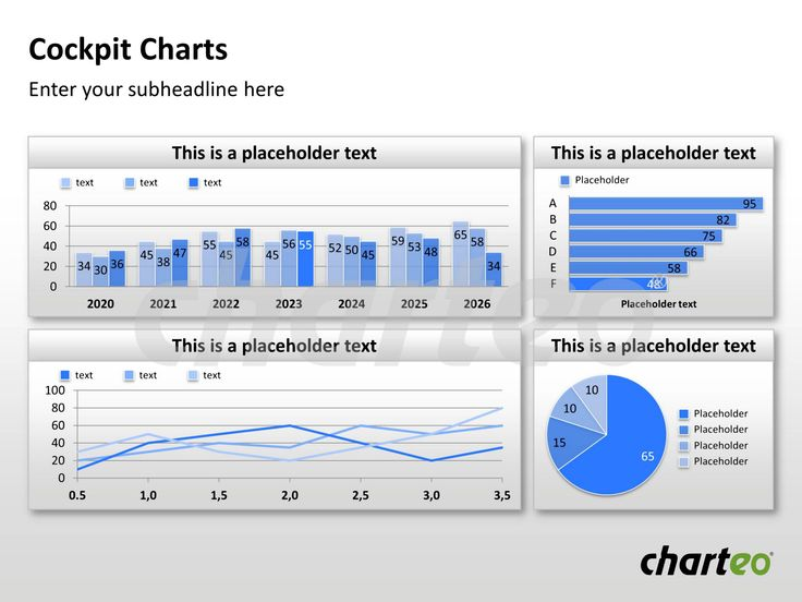 Our cockpit charts enable you to present data in various diagrams on one slide to put data in a nutshell. The slide entails a pie chart, a line chart and bar charts. Convince yourself and download now at http://www.charteo.com/en/PowerPoint/Data-driven-Diagrams/Cockpit-Charts-39-PowerPoint.html