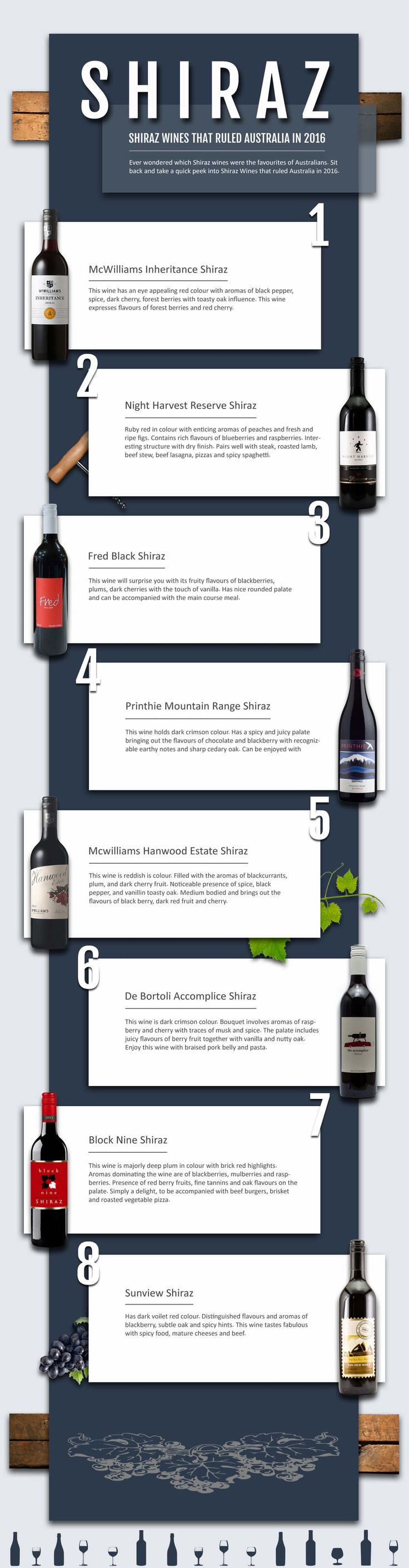 Shiraz Wines That Ruled Australia in 2016 (Popular Shiraz Wines in 2016)  #shiraz #shirazwines #wines #winesaustralia
