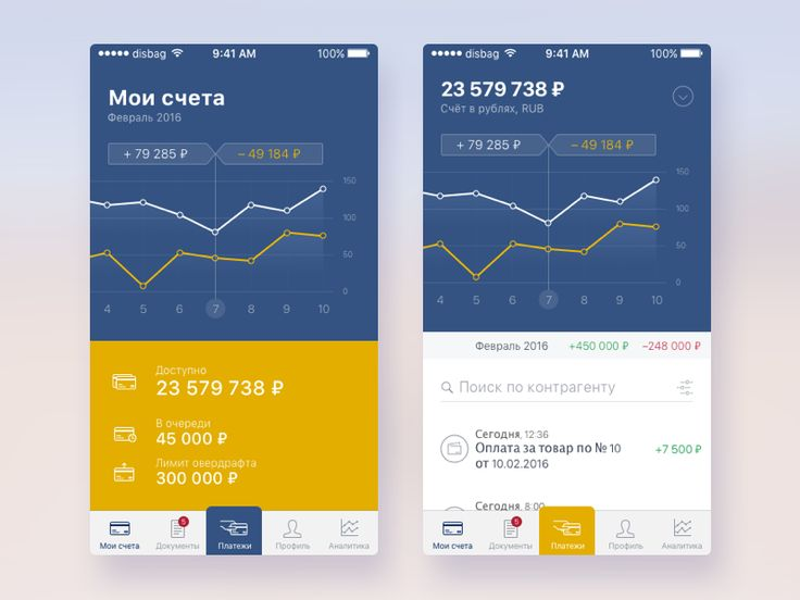 Concept of Banking App