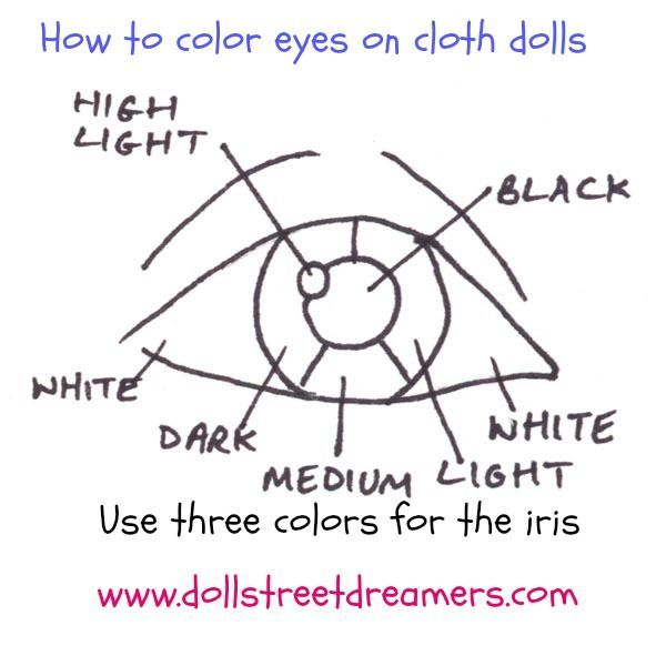 Tips for coloring cloth doll eyes.