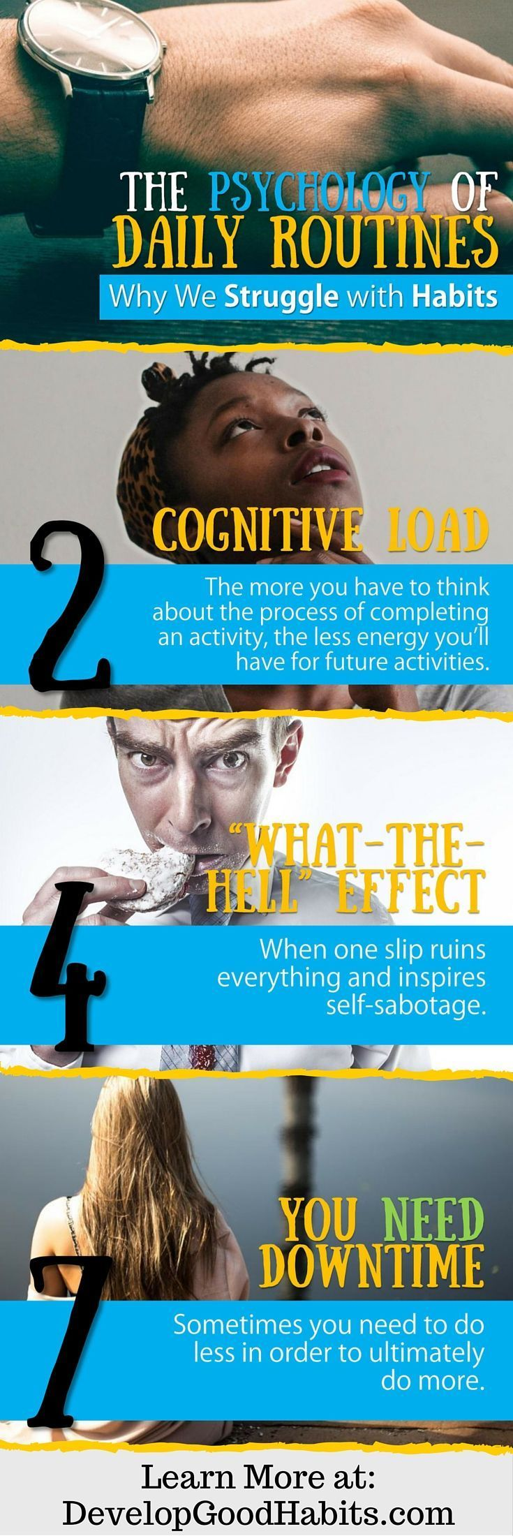 Discover the secrets that keep you from changing your habits. Understanding these psychological tricks will help you accomplish your goals and desires in life. Use positive psychology to understand the things that hold you back, so you can begin to achieve the success you desire. Self Help | Self Improvement | Personal Development
