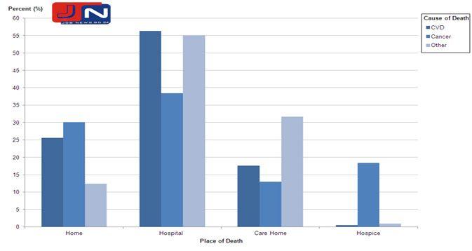 Theory and Analysis of Sample Surveys Full Chapter Statistics Short Note | JobNewsbd24.com :: Latest Job News BD