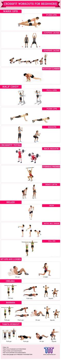 Crossfit workouts optimize fitness with constantly varying movements of high intensity. Here are some crossfit workouts list for beginners. Read more now!