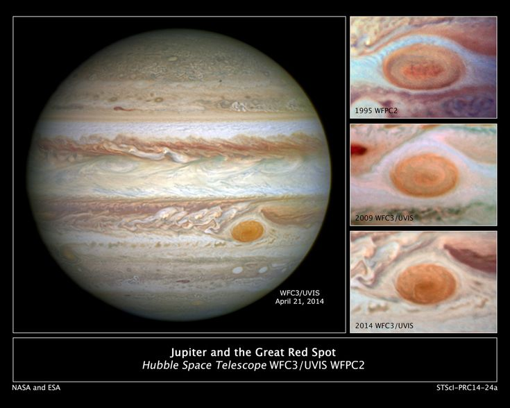 Jupiter's trademark Great Red Spot - a swirling anticyclonic storm feature larger than Earth has shrunken to the smallest size ever measured. Astronomers have followed this downsizing since the 1930s. Image released May 15, 2014. NASA/ ESA/A. Simon