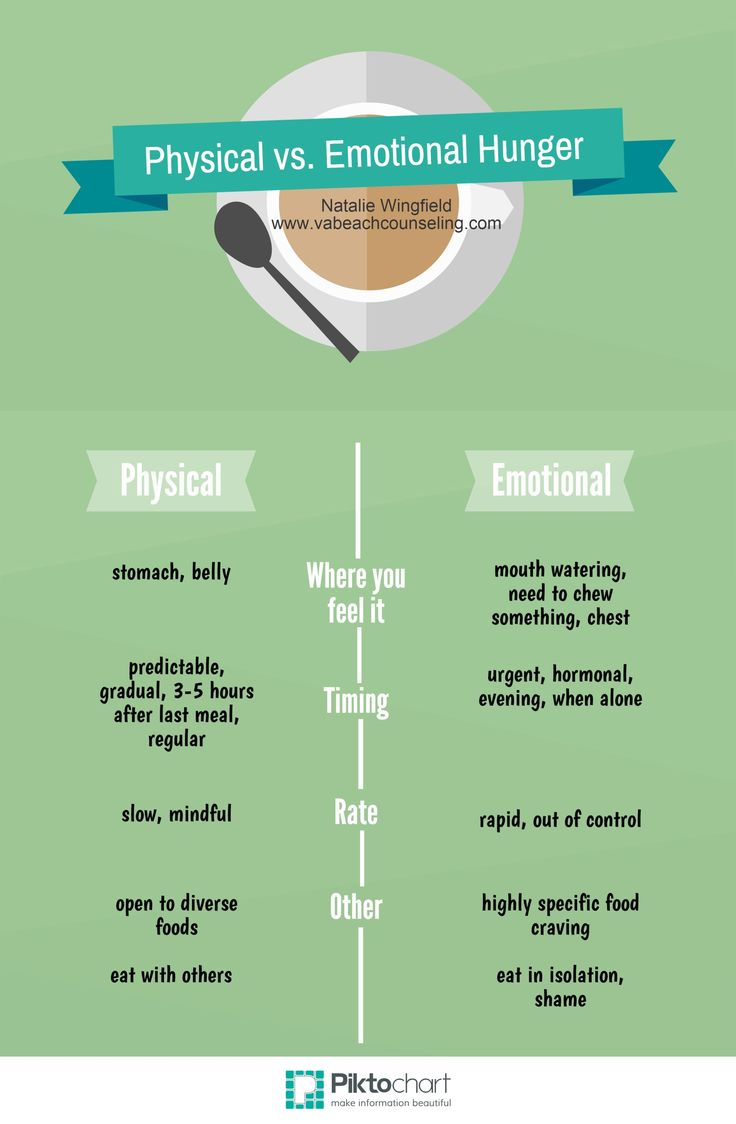 Knowing the difference between physical and emotional hunger can be tough, especially if you struggle with emotional eating or an eating disorder.  Here are some tips for listening to what your body needs.